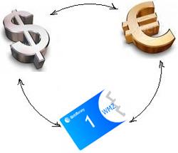 Как выбрать выгодный обменник электронных валют